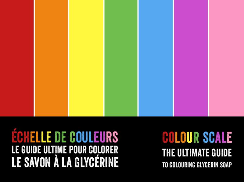 Colorer le savon à la glycerine / Coloring glycerin soap