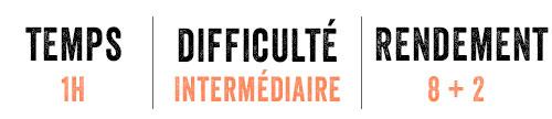 temps_diff_rendementBouleSavon-FR