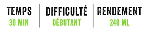 temps_diff_rendementGelDouche-FR